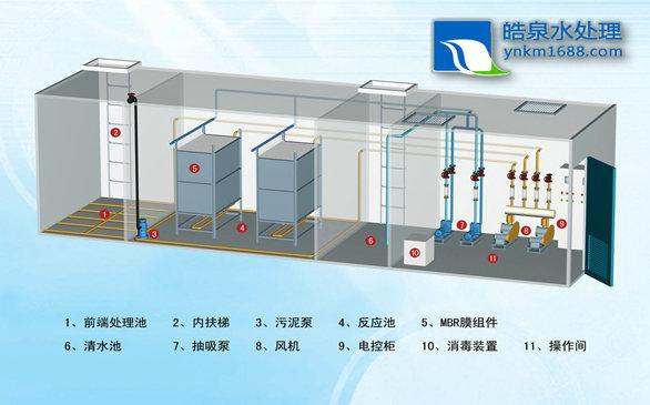 MBR污水处理设备,一体化污水处理设备